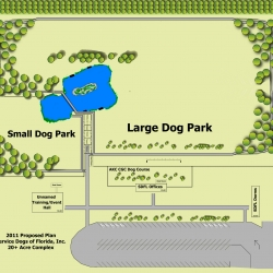 Dog Facility Layout